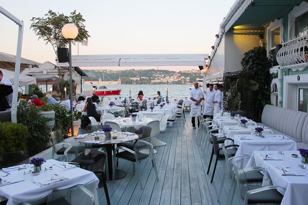 ¿Dónde comer en Turquía?